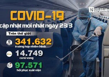 Số Ca Nhiễm Covid-19 Toàn Cầu hơn 100.000 người mắc, New York cầu cứu